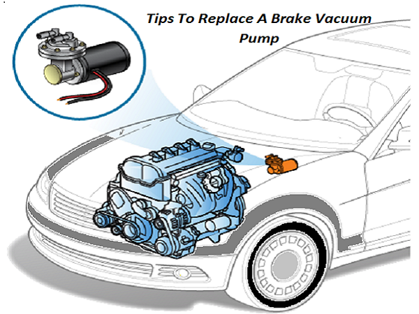 Vacuum Pumps How To Change A Brake Vacuum Pump