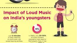 Inforgraphics-headphones 1