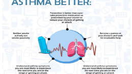 How to manage asthma