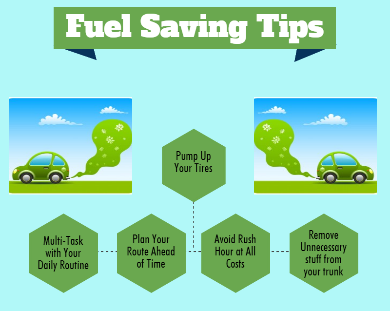 How to Save Fuel Without Driving Less?