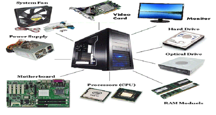 5 Essential Components To Consider When Buying A PC