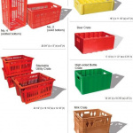 Plastic Crate Buying Guide