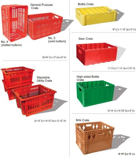 Plastic Crate Buying Free Guide from IndustryBuying