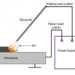 Arc Welding Machine Buying Guide