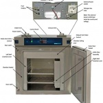 Laboratory Oven Buying Guide
