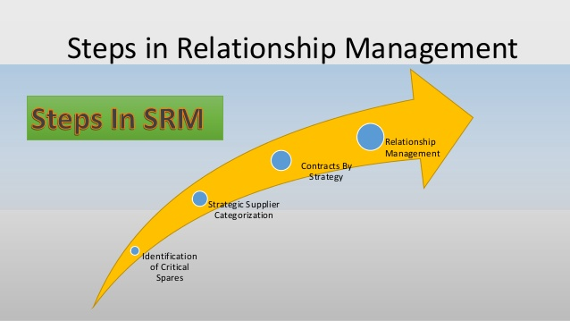 articles on effective supplier relationship management