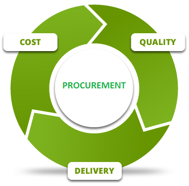 YOUR PROJECT, OUR EXPERTISE