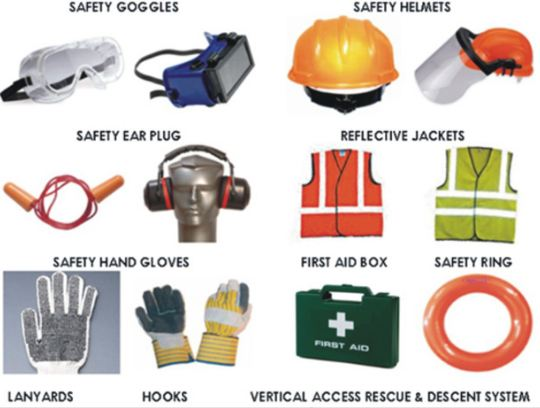 How to Buy Top Bets Safety Equipments Online in India