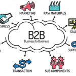 Trends that will Mould the Future of Indian B2B E-Commerce